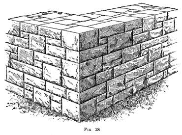 Elements of masonry for American brick and stone